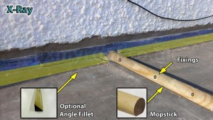 Mopstick and angle fillet lead roof