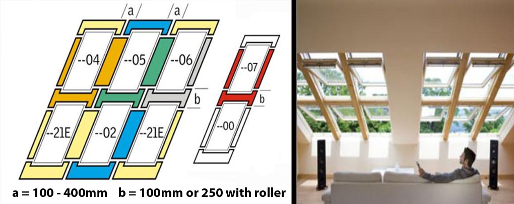 fitting a velux roof window or keylite rooflite or roto skylight rh fixmyroof co uk velux rain sensor wiring diagram velux smoke vent wiring diagram