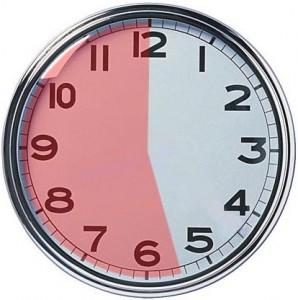 simple clock time