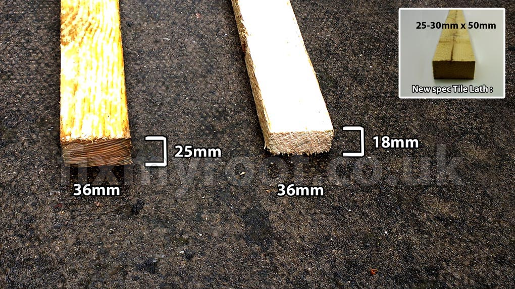 Roofing Laths Sizes Amp Roofing Batten U2013 Common Sizes Of