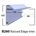 B260 fibreglass raised edge drip trim sizes size dimensions