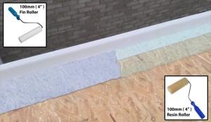 Bandage GRP fiberglass trim
