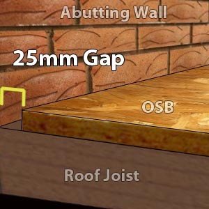 Wall gap osb pic