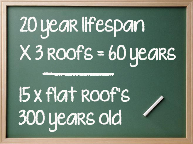 The Best Flat Roof Flat Roof Systems Compared Flat Roof