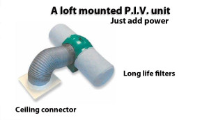 PIV unit positive input ventilation