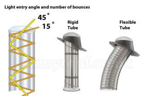 sun tube tunnel explained