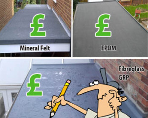 Flat roof costs man