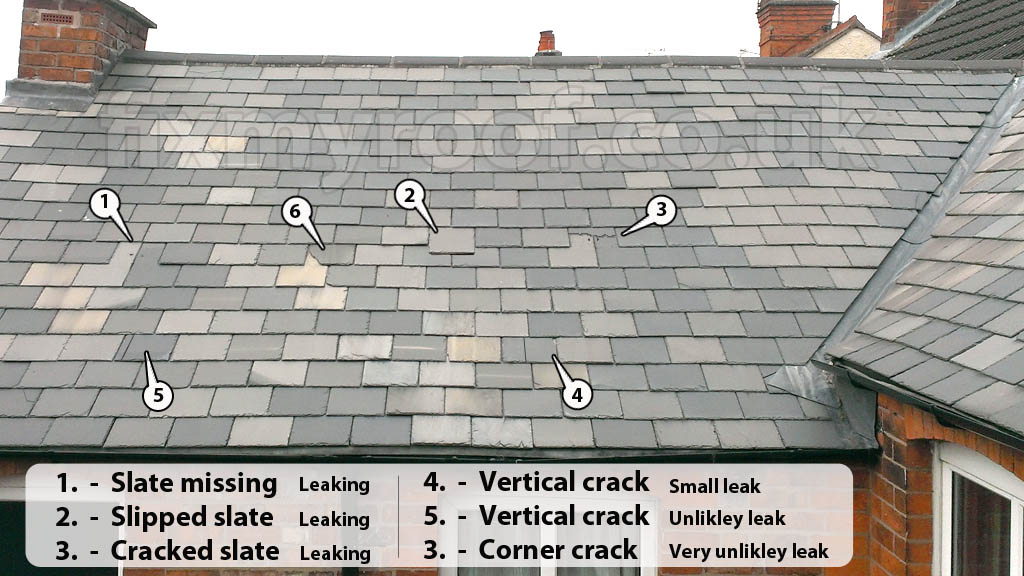 My Roof Is Leaking Beauteous How To Repair A Slate Roof  Easy Diy Replace Broken Missing Slates Design Inspiration