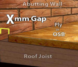 Wall gap osb ply