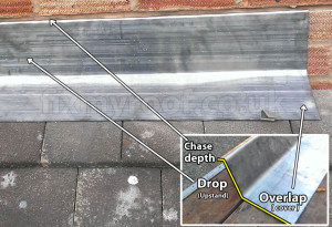 Lead flashing components