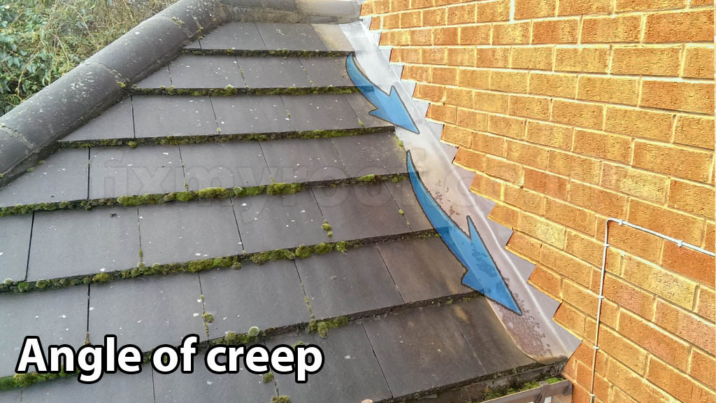 How To Fit Step Flashing Diy Install For Tiles Slates Amp Chimneys