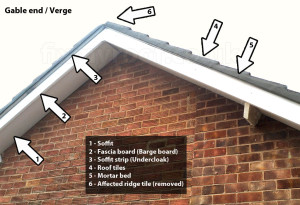 Gable end verge fascia