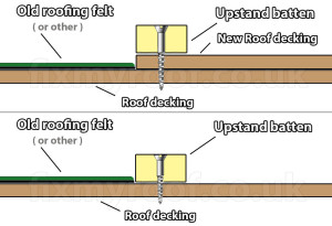 Flat roof joint