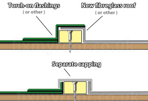 Flat roof upstand divide