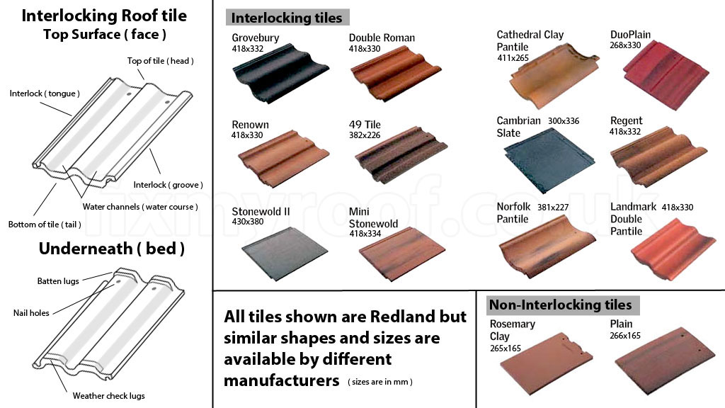 How to replace a roof tile hanging tile or slate for Roof type names