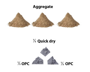 Mix quick drying cement