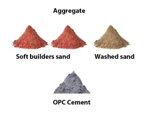 Mixing sands for mortar