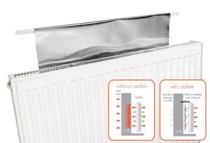 Radiator heat reflector