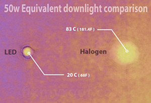 Thermal image of lighting
