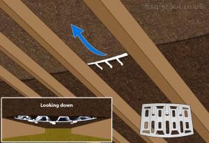 Lap vent roof