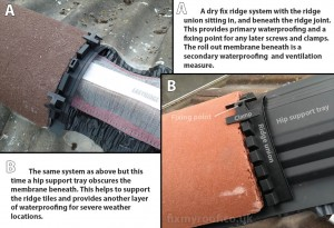 what is a dry ridge system