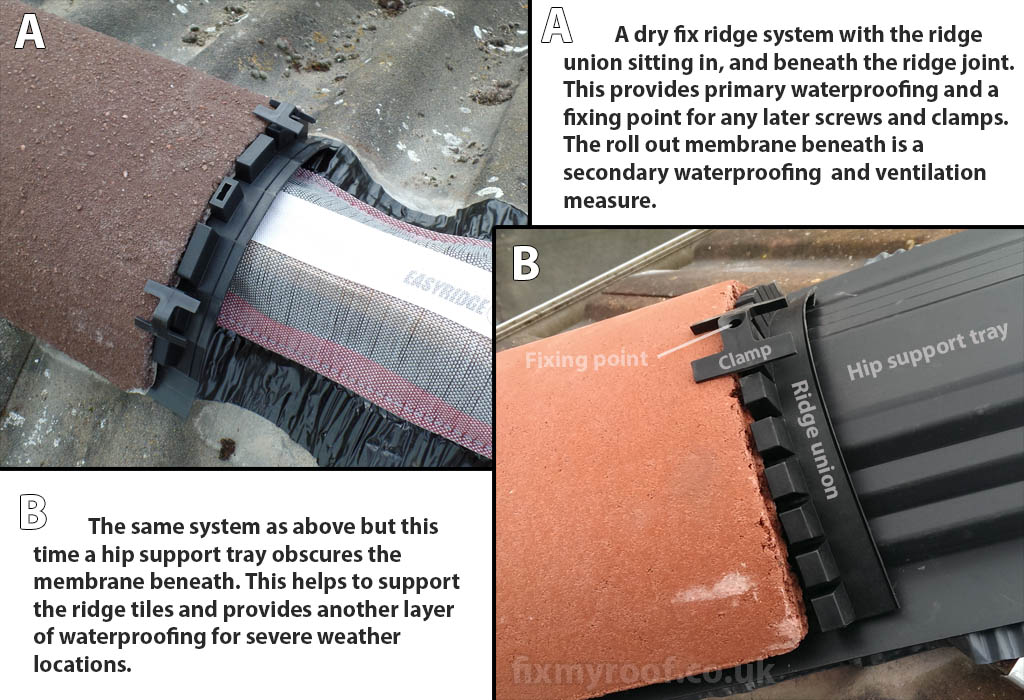 What Is A Dry Ridge System Dry Ridge Costs Amp Diy Fitting
