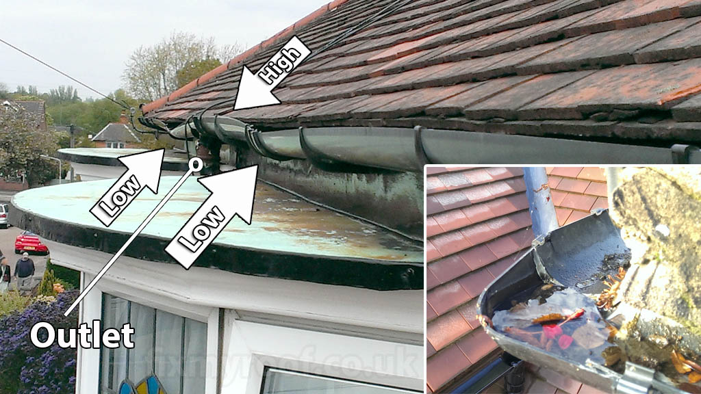 Guttering Repairs Low Cost Diy Gutter Repair Amp Trade Price