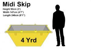 4 Yard midi skip price & size
