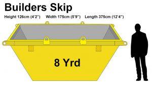 8 Yard builders skip cost & size